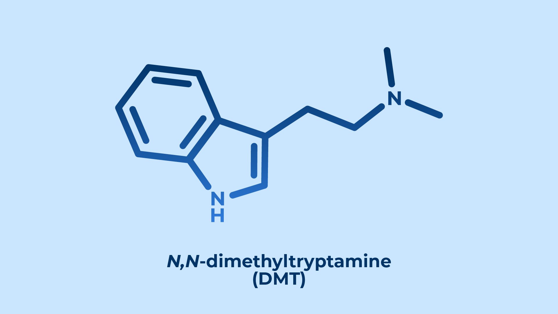 Chemical structure of DMT (N,N-Dimethyltryptamine) molecule. DMT is a psychedelic drug