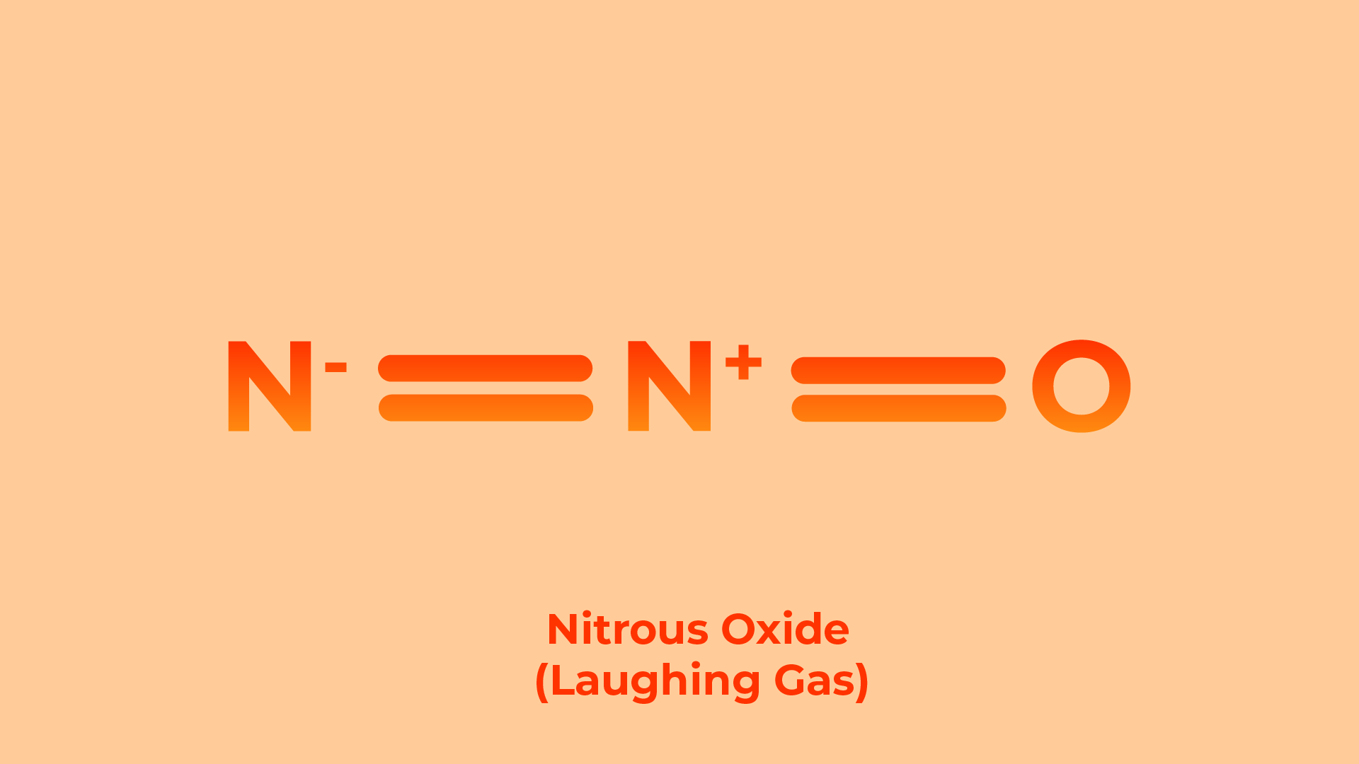 Nitrous Oxide (Laughing Gas) Molecule Chemical Structure