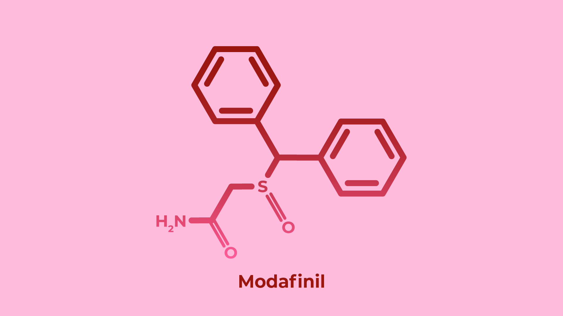 chemical structure/skeleton of modafinil molecule